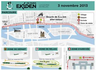 parcours_ekiden