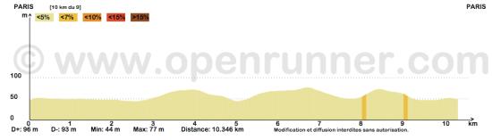 10km9profil